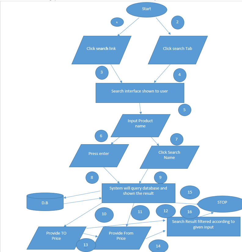 flow_chart.png