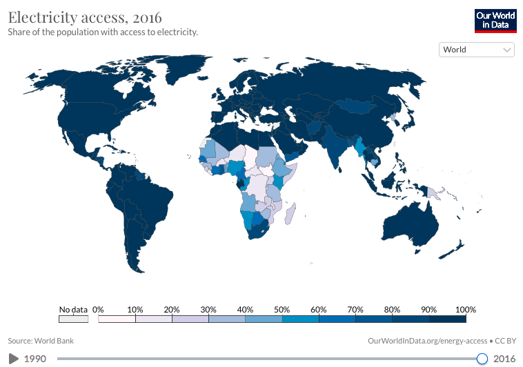 electricity access, 2016; source: world bank