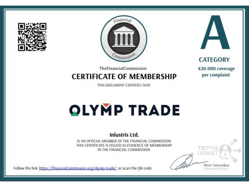 Độ uy tín của Olymp Trade
