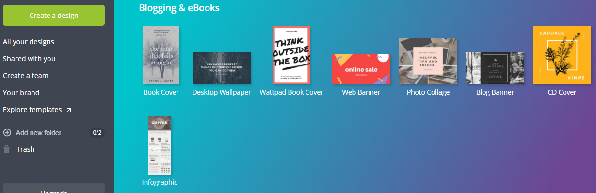 Examples For Ebook Cover Design With Canva