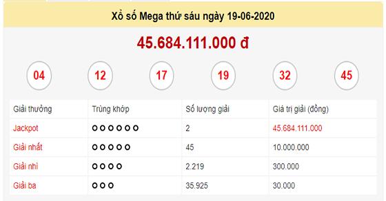 Thông tin kết quả xổ số Vietlott mega ngày 19/6/2020