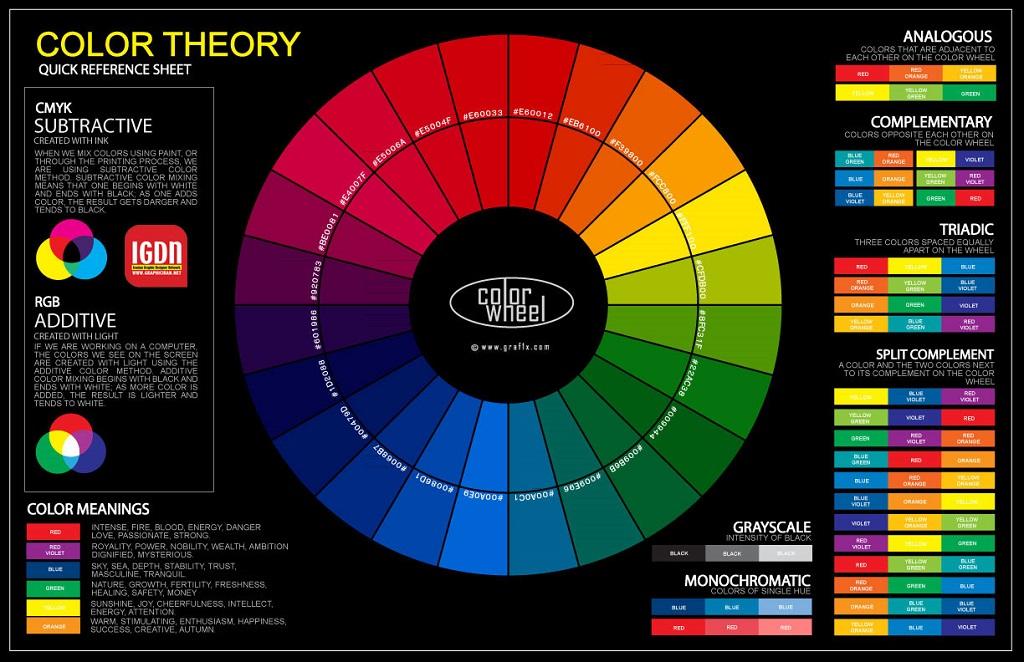 ترکیببندی رنگها2