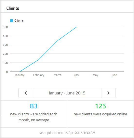 Stats_Client.JPG