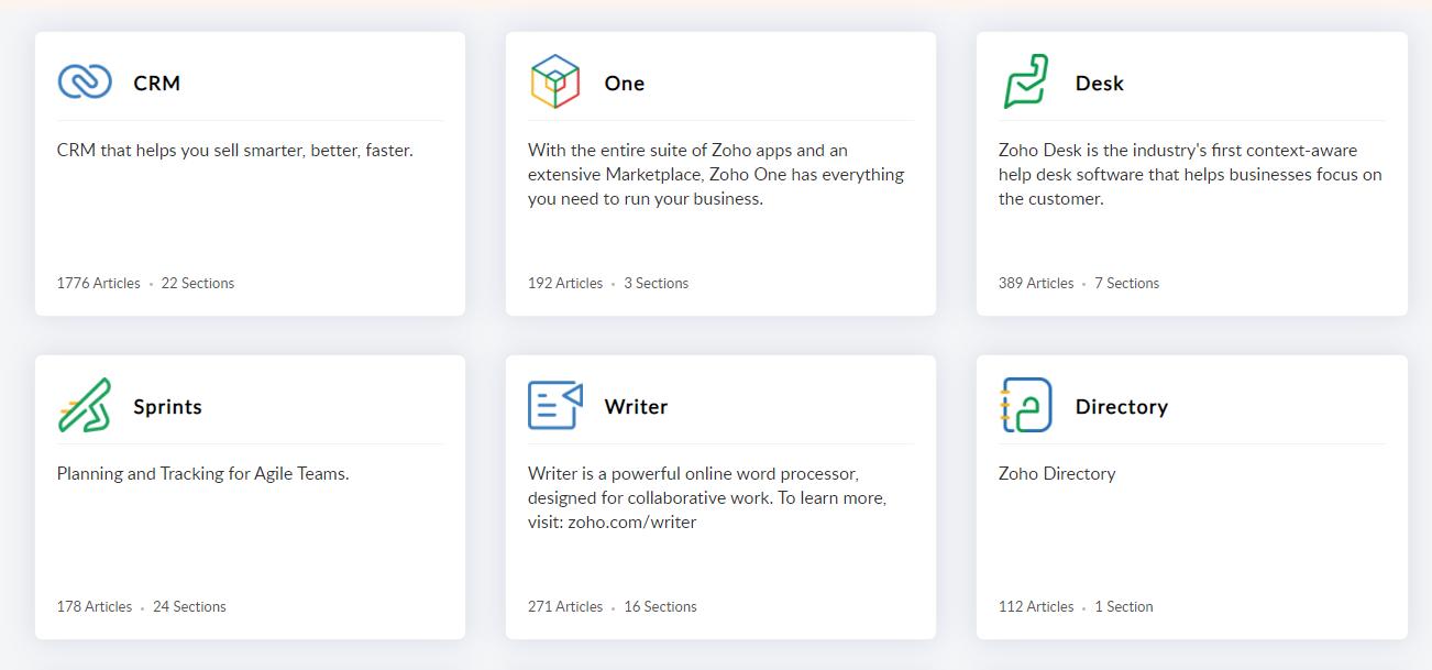 zoho content marketing example