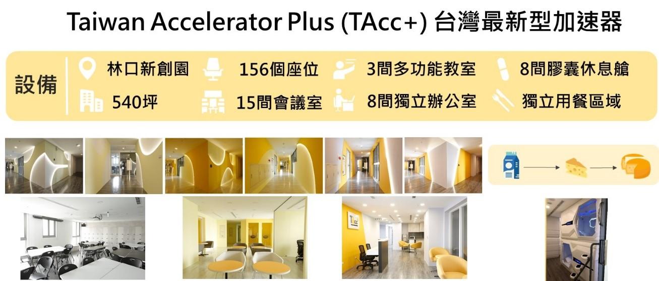 TAcc+空間場域照片,包含小型會議室、共同工作空間、多功能會議室、膠囊休息艙及共享用餐空間等。