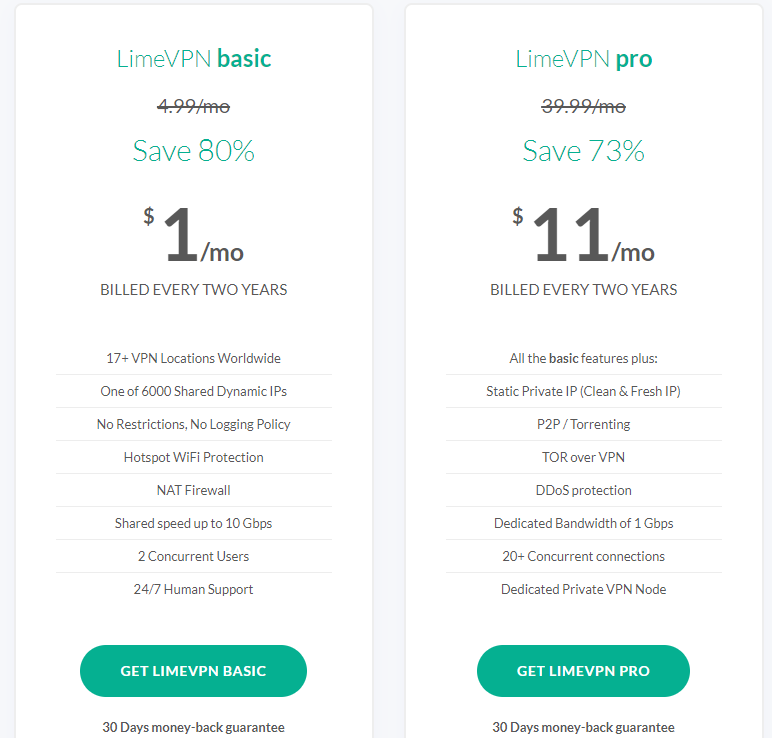 Cheapest monthly VPN, 1$ VPN