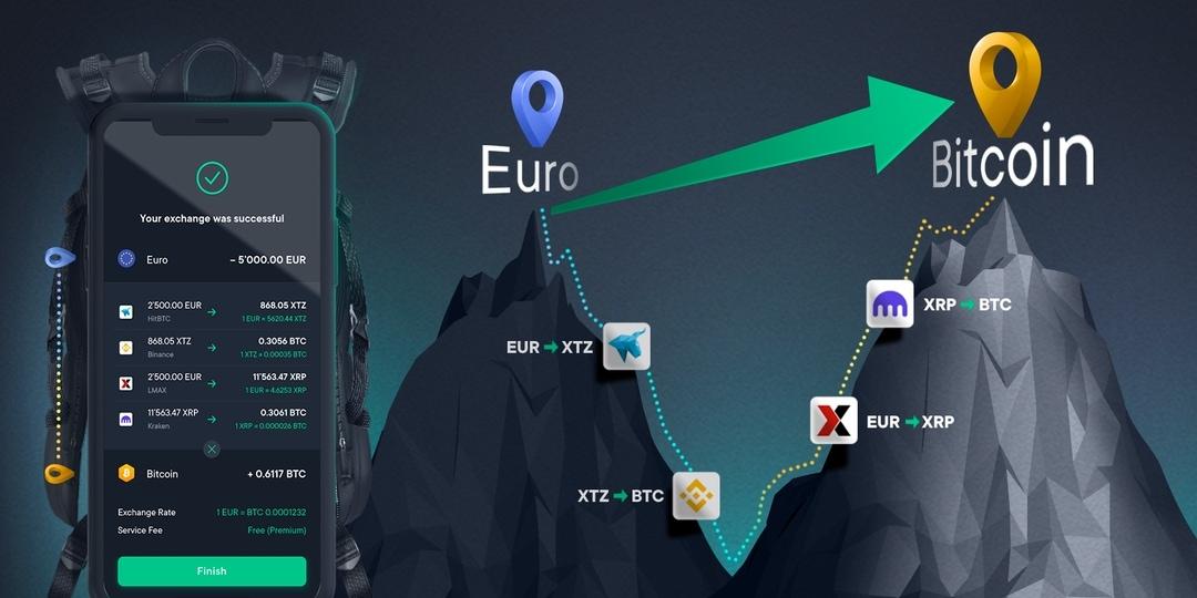 Présentation du service smart exchange report qui vous offre toute la transparence sur vos transactions