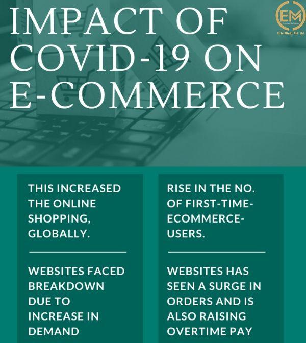 How COVID-19 is transforming E-commerce