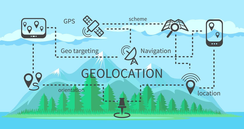 Geolocation API PWA