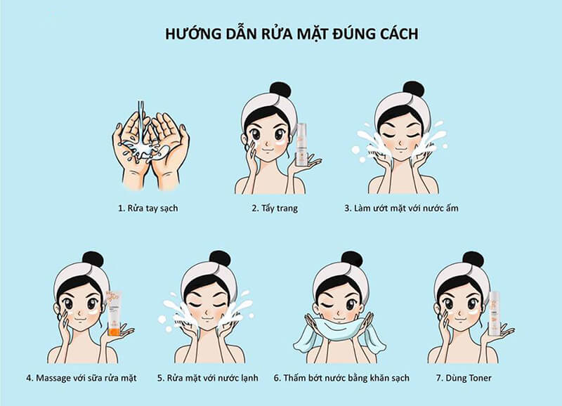 Hình ảnh hướng dẫn rửa mặt đúng cách