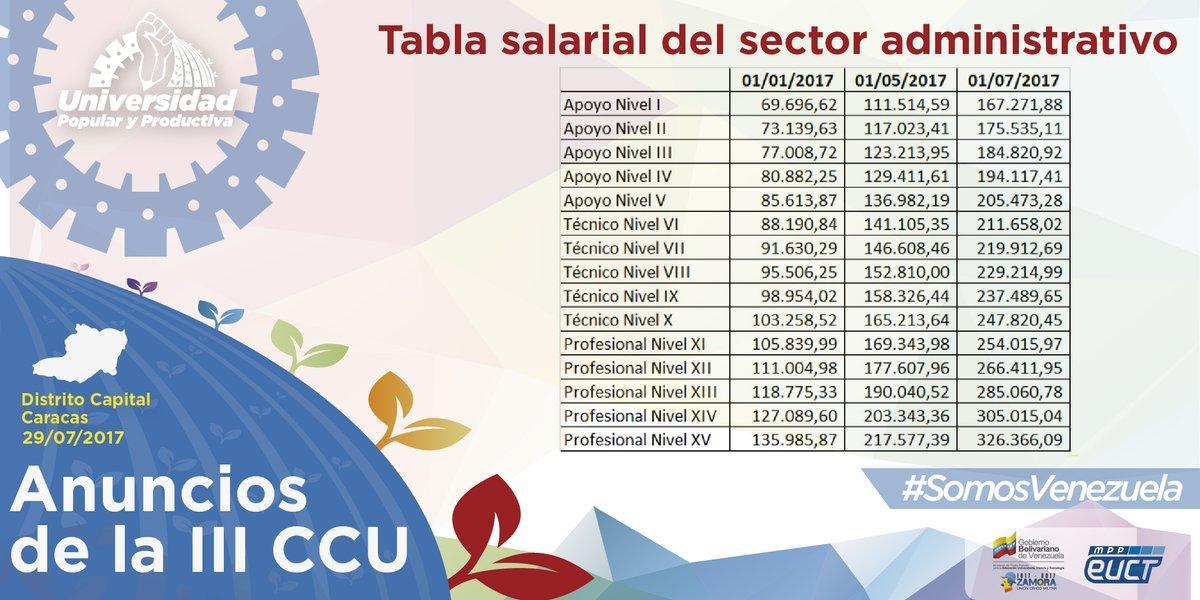 C:UsersGisela LeonPicturesNueva tabla salarial empleados administrativos.jpg