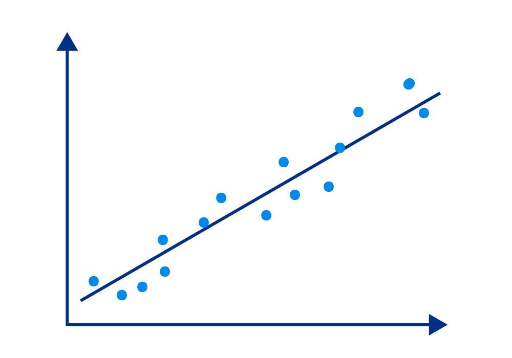 Ejemplos del coeficiente de correlación de Pearson | ERA GROUP