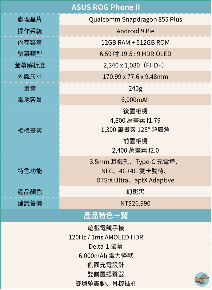 ASUS ROG Phone 2 電競手機!教你如何達到最佳遊戲體驗|PS4 手把配對、120Hz 更新率、高通S855+、遊戲手機推薦、Kunai 遊戲手把、側邊充電 - 2