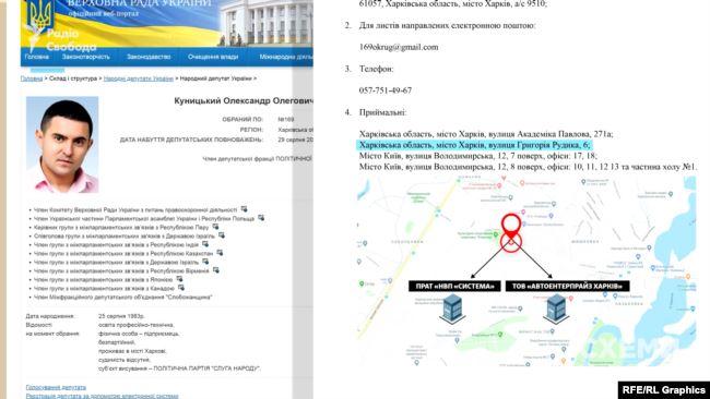 Зареєстрував Куницький і ще одну приймальню у Харкові, за адресою вулиця Рудика, 6, де також розташовані дві компанії з пулу «Автоентерпрайз»: «Система» та ТОВ «Автоентерпрайз Харків»
