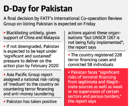 FATF may keep Pak. on grey list