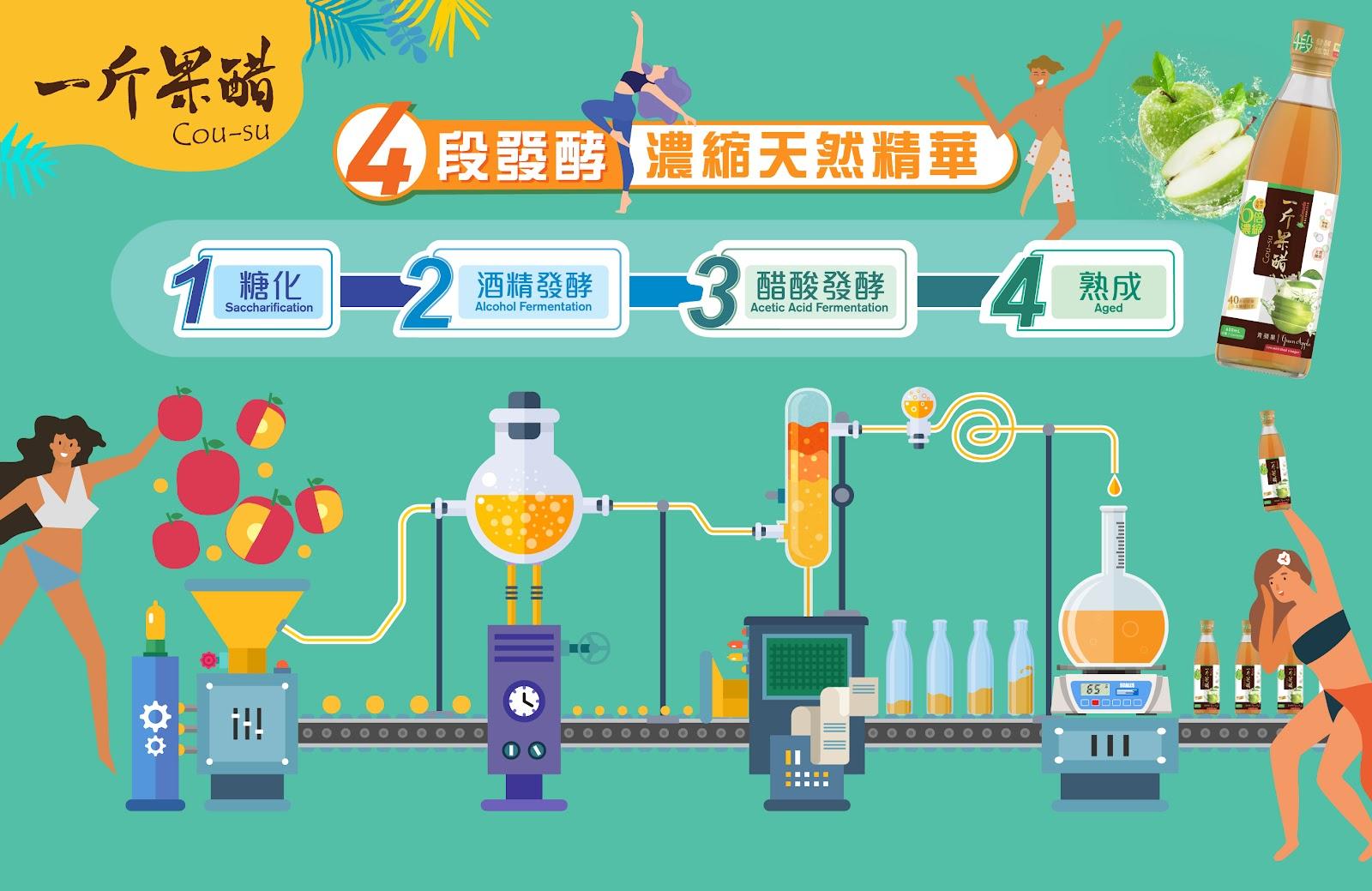 果醋生產過程