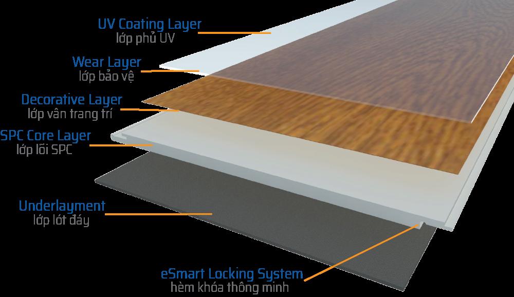 Sàn composite kháng nước efloor