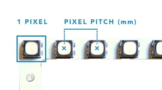 led scherm technisch