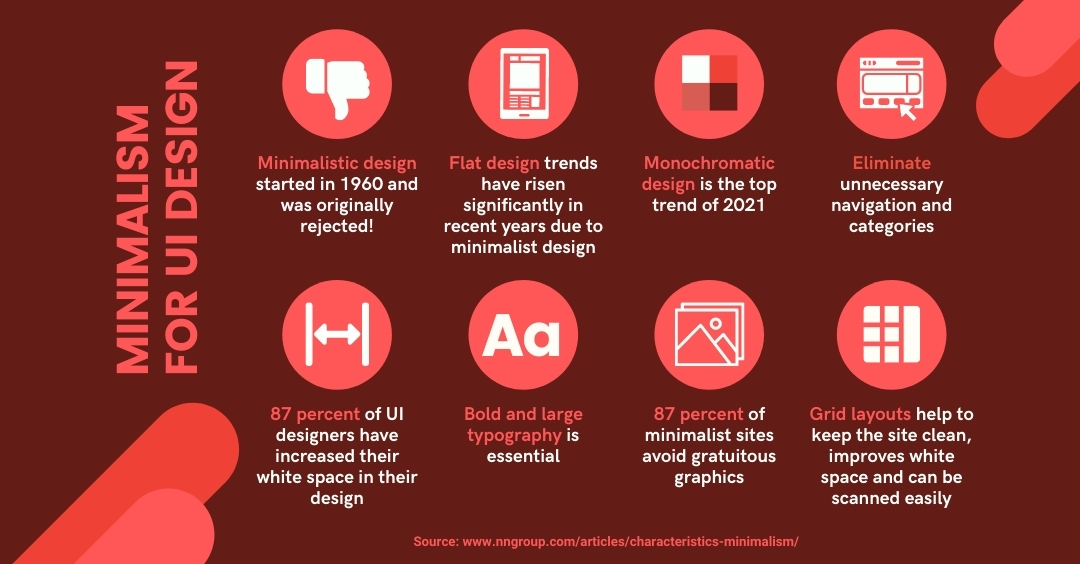 Infographic of UI Design facts and tips
