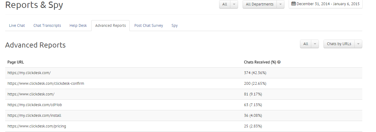 new-chat-by-url-report