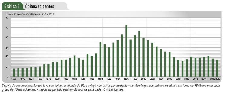 Anuário das Estatísticas dos Acidentes de Trabalho