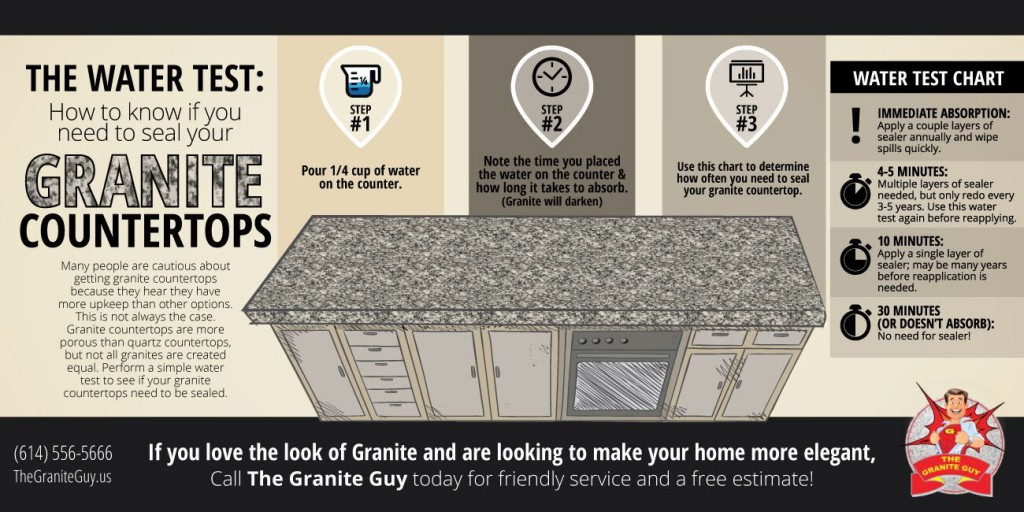 chart showing the water test for granite countertop care