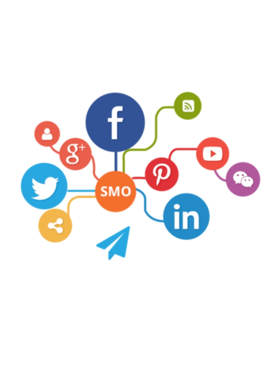 An Easy Way to Learn Social Media Optimization