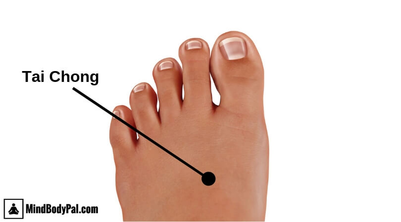 Foot Pressure Points: 15 Pressure Points On The Feet And How