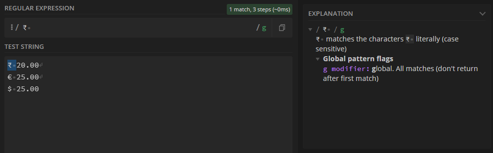 We validated that our regular expression works