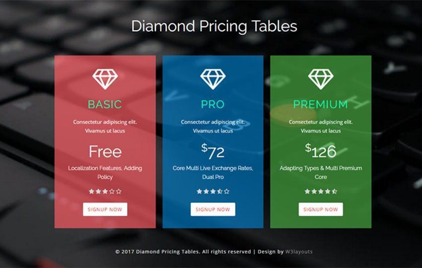 diamond pricing table
