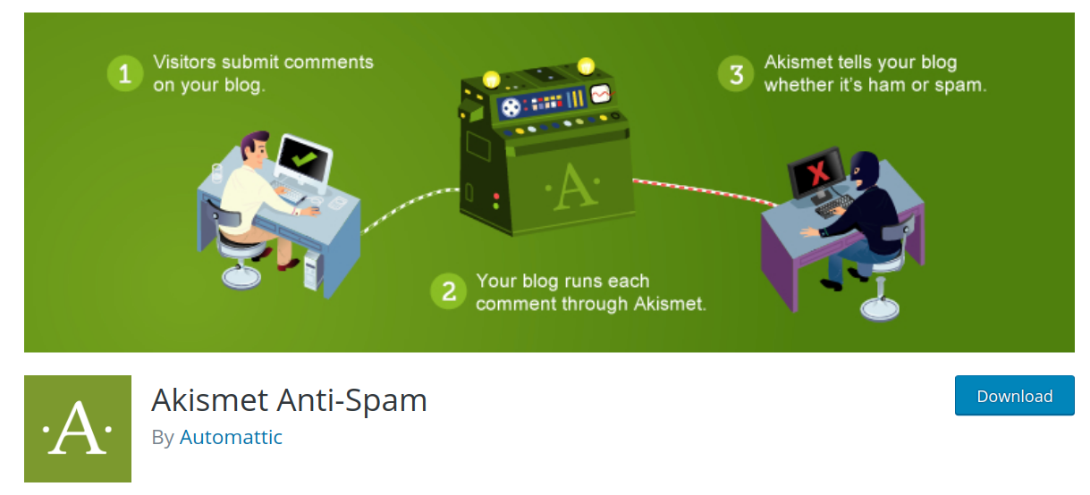 akismet wordpress spam plugin header