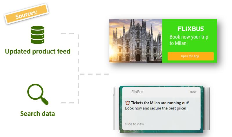personalizzazione comunicazione flixbus
