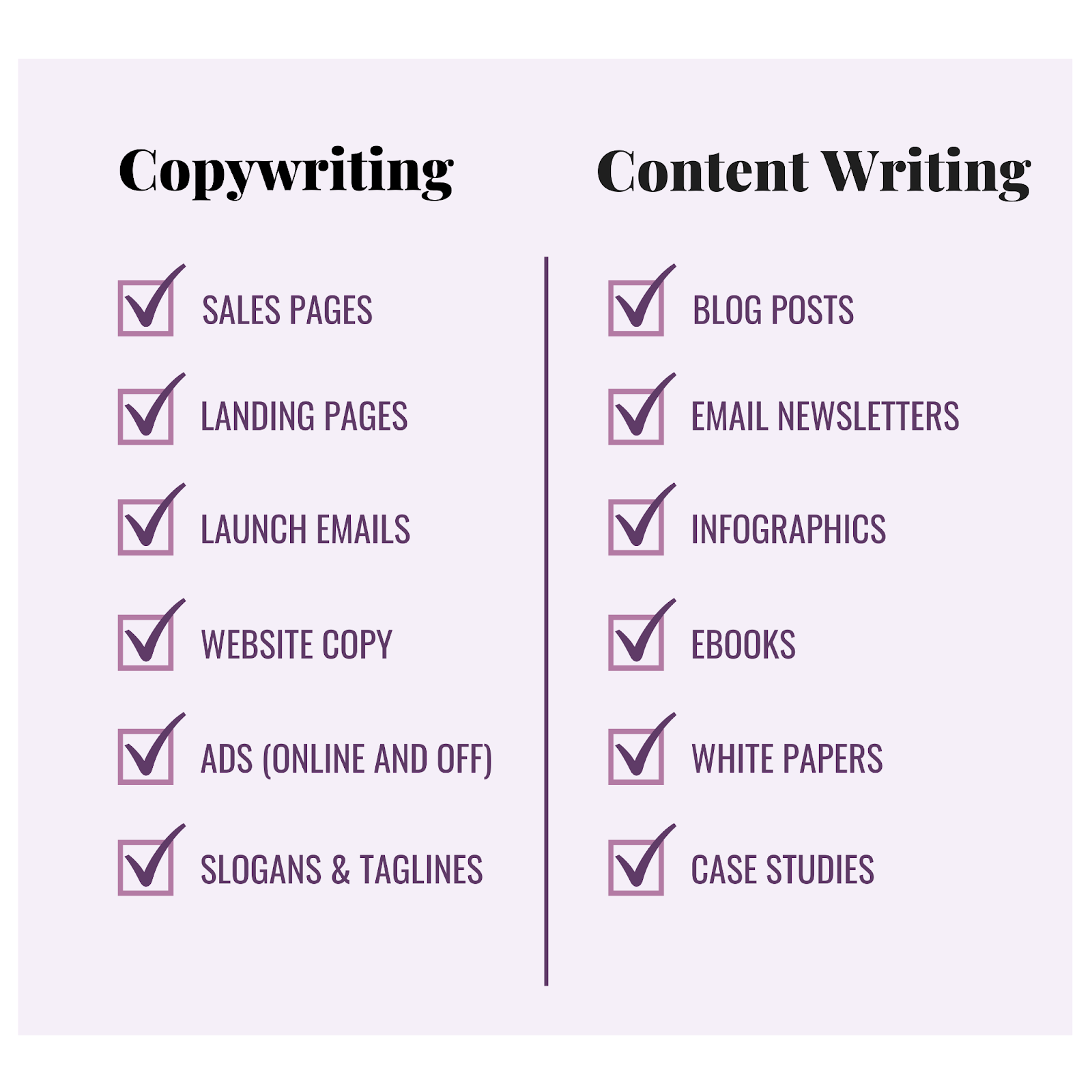 Difference Between Copywriting and Content Writing