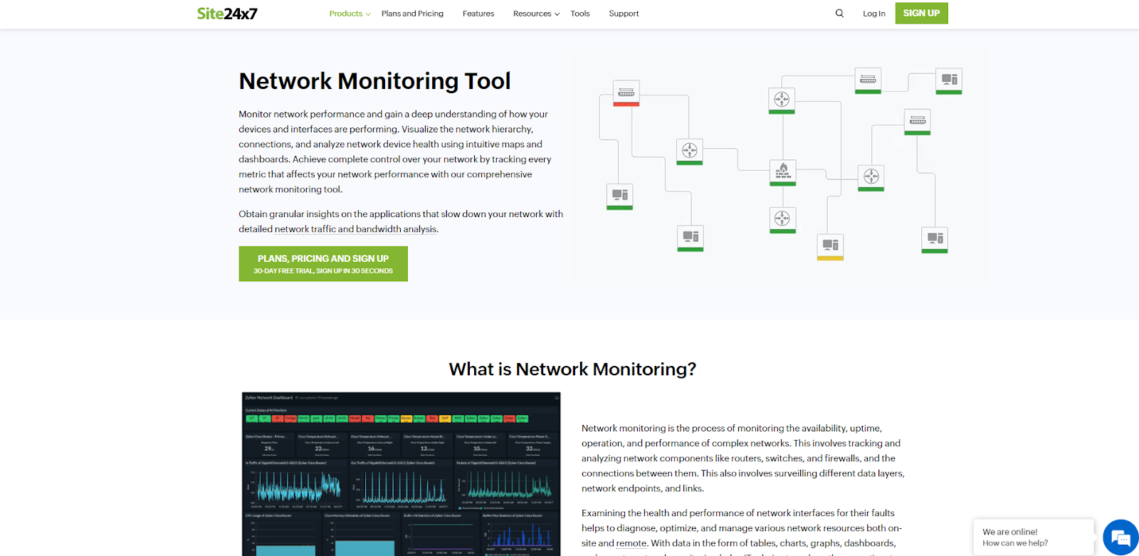 Site24x7 Network Monitoring Tool