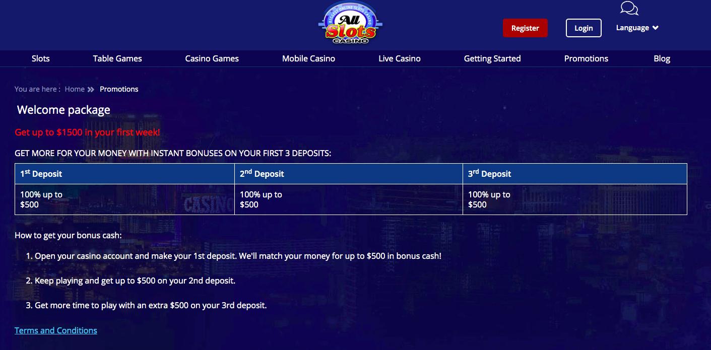 All Slots Casino Bonuses