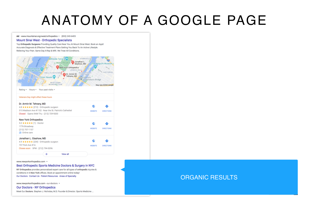 Anatomy of a Google Page highlighting organic results for an orthopedic practice