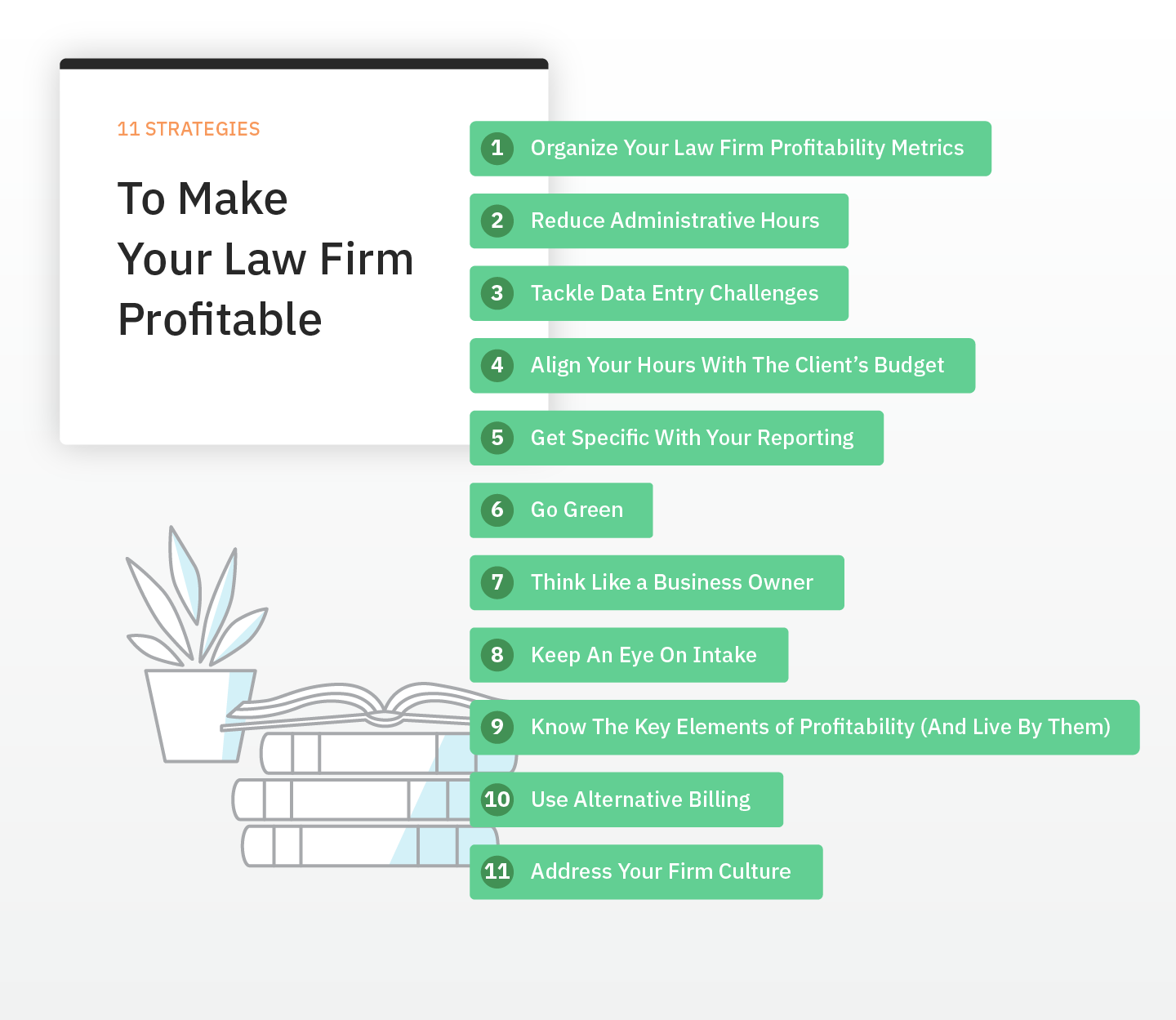 Simple Ways To Make Your Law Firm Profitable