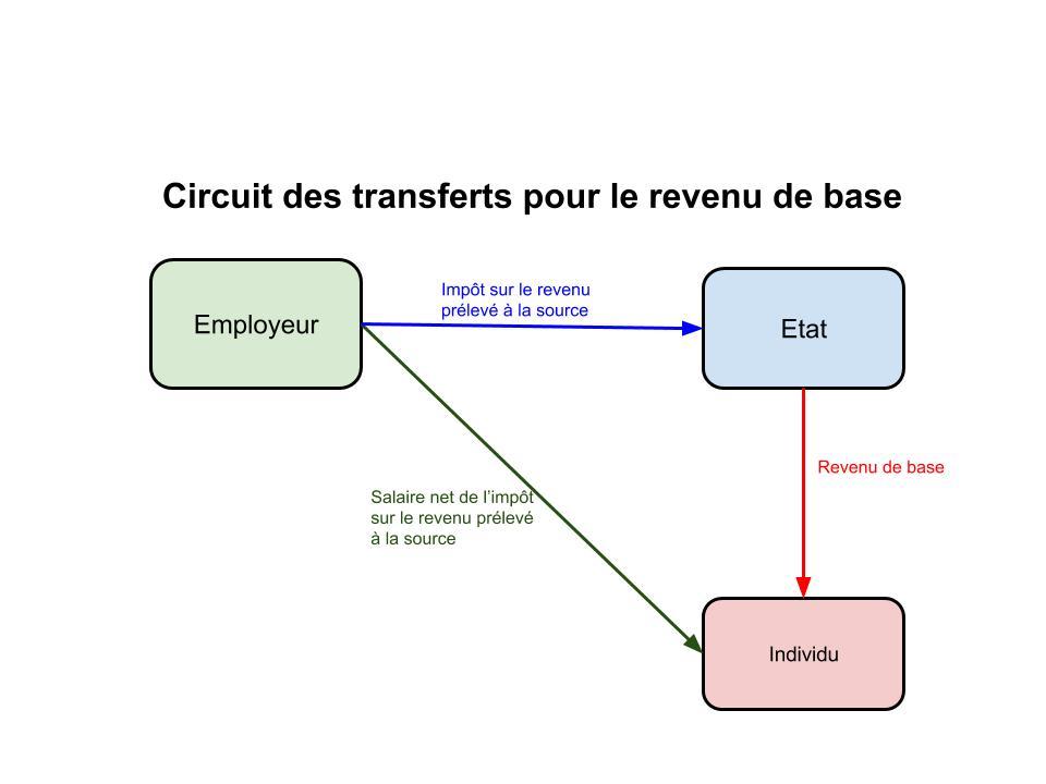 Transferts revenu de base(2).jpg