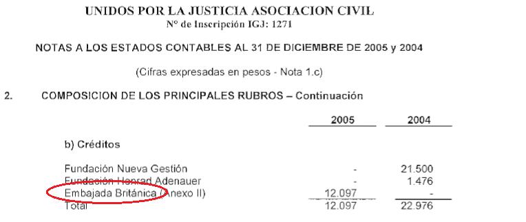créditos unidos por la justicia 2005 y 2004.png