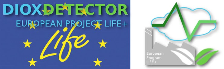 www.dioxdetector.eu