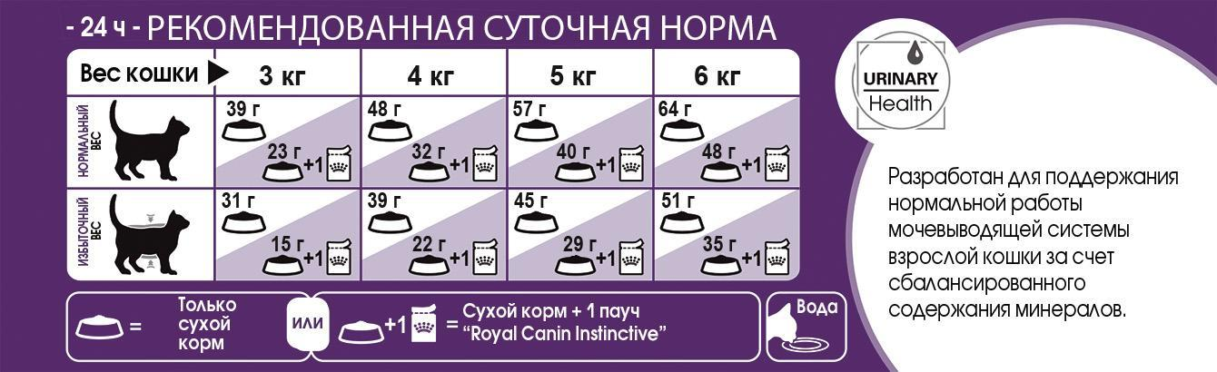 D:\RC\Launches&product info\Cats\SPT assortment\FHN 2016\Products description\Sensible\FHN_SENSIBLE_feeding table.jpg