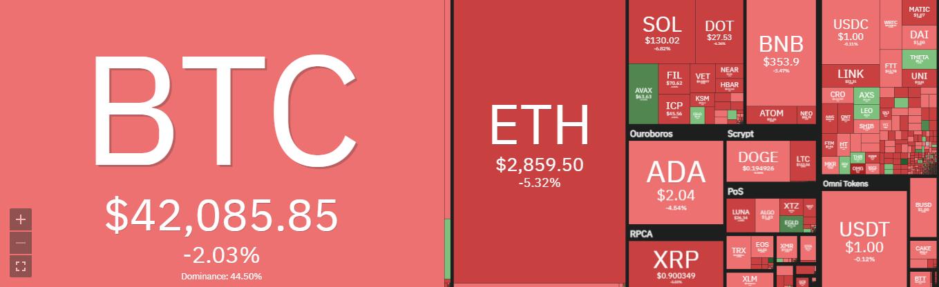 Cardano price analysis: ADA/USD IS Bearish in the next 24 hours 1