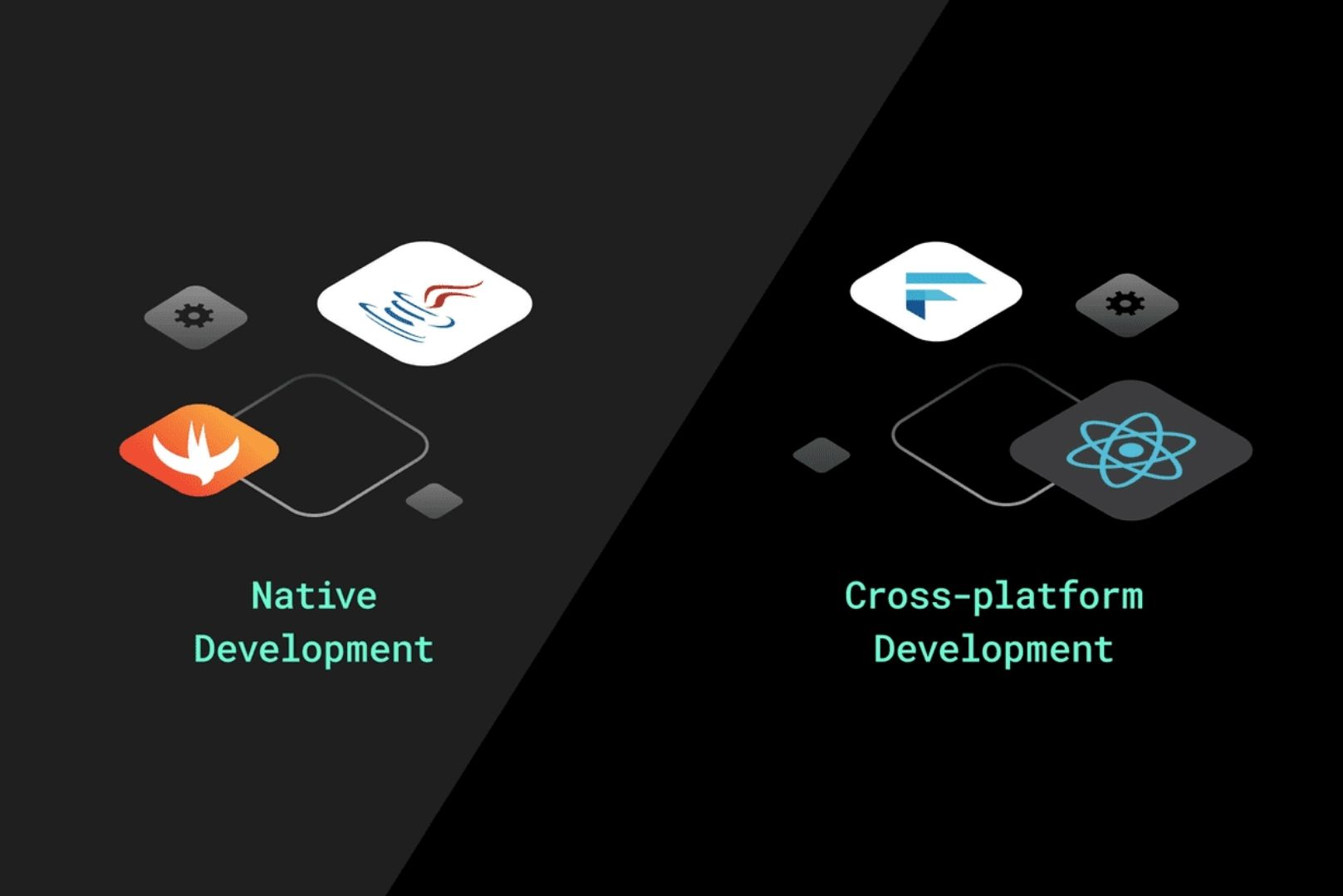 Native vs Cross-platform app development