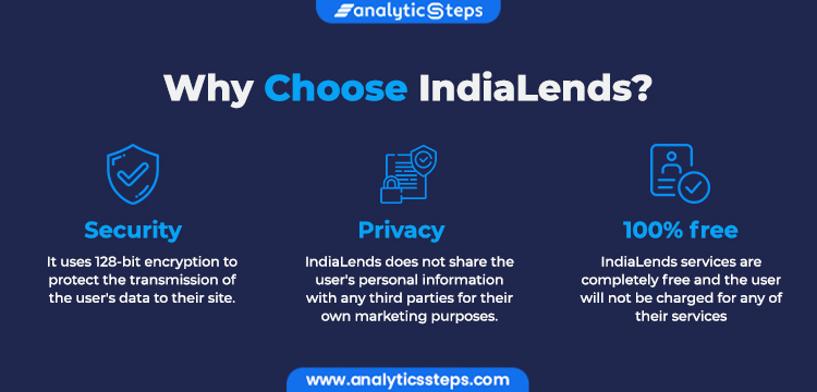 The image highlights why IndiaLends should be chosen - For its security, Privacy, free services