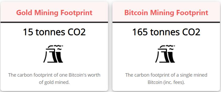 Bitcoin Madenciliğiyle İlgili En Büyük Sırrı Ortaya Çıkarmak 15