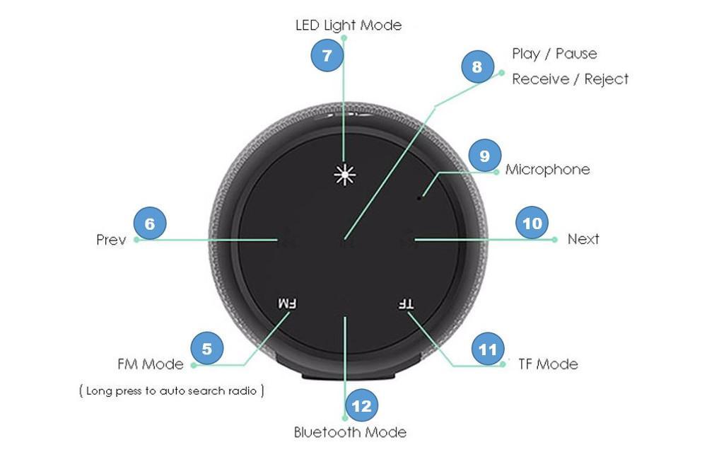 Bluetooth speaker BQ-615 Pro AEC NFC Radio * Best products * ChinaMAG