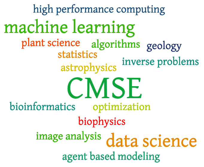 Word art showing areas of research that the CMSE department is involved in