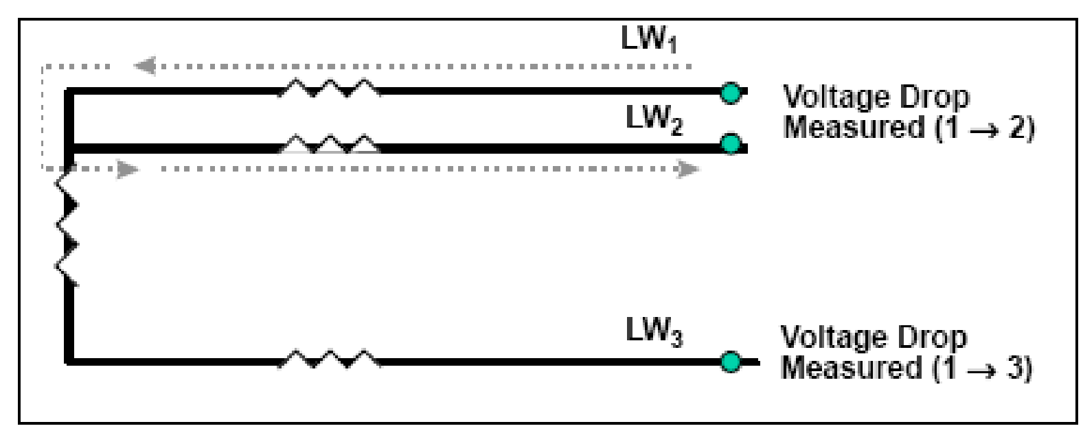 Lead wire compensation for 3 wire RTD