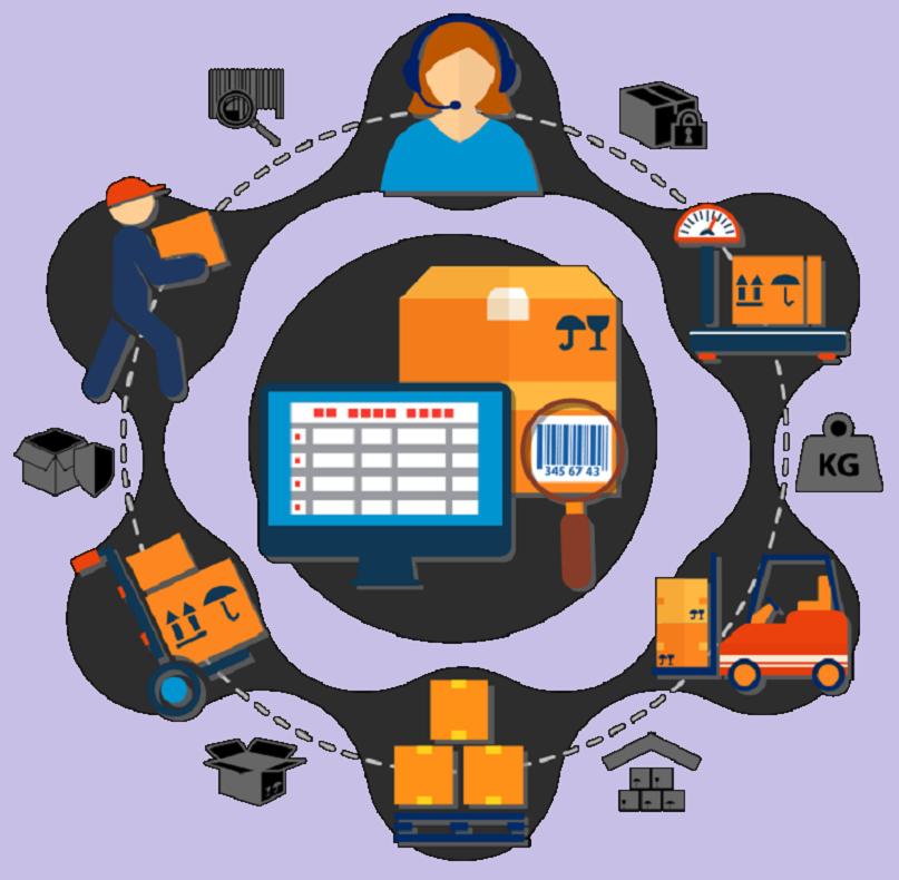 Tính năng quản lý nguồn nhân lực