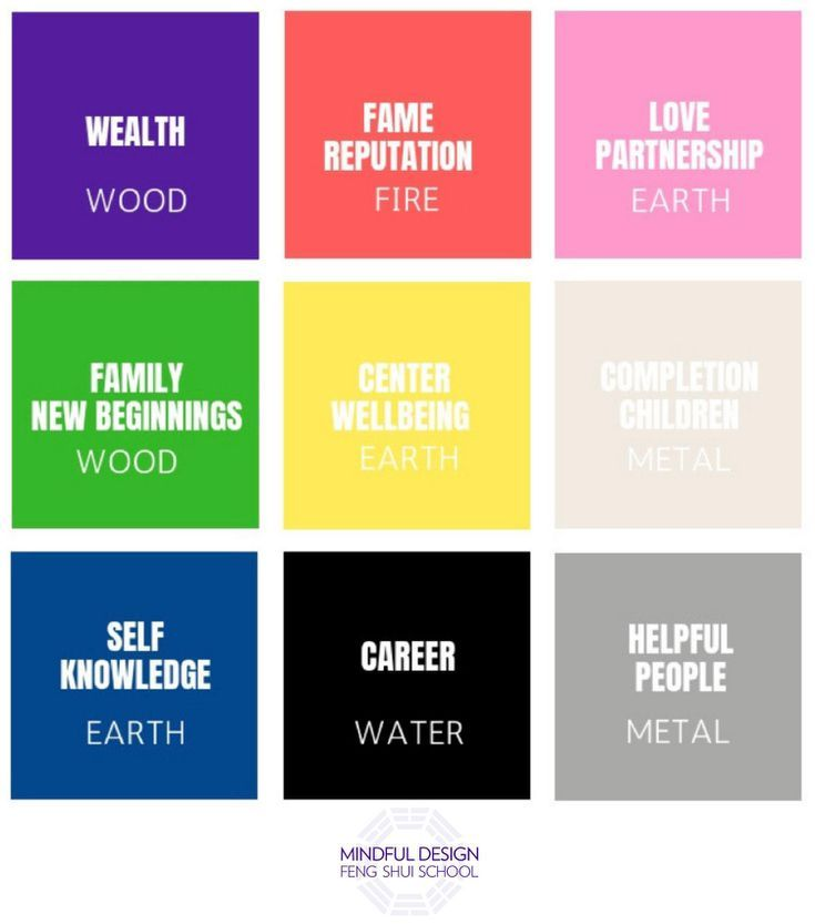 Feng Shui Essential Colors
